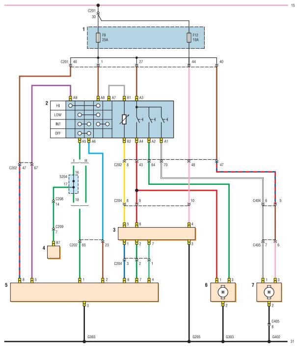 Схема включения очистителей и омывателей ветрового и заднего стекол (хэтчбек и универсал, с датчиком дождя): I - с...
