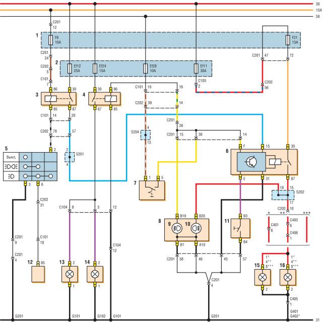 Схема включения противотуманных фар и ламп противотуманного света в задних фонарях: 1 - монтажный блок...